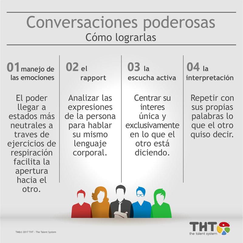 Conversaciones_poderosas_
