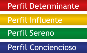 Determinant Profile (Vermelho),Influential Profile(Amarelo),Serene Profile(Verde), Conscientious Profile(Azul)