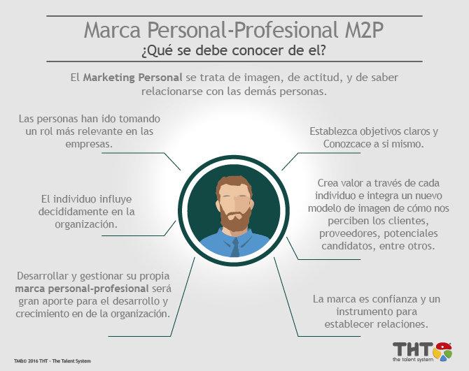 marketing_persona_profesional_-_1_-_tht