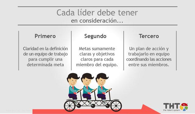tht_-_como_lograr_sinergia_en_un_equipo_1