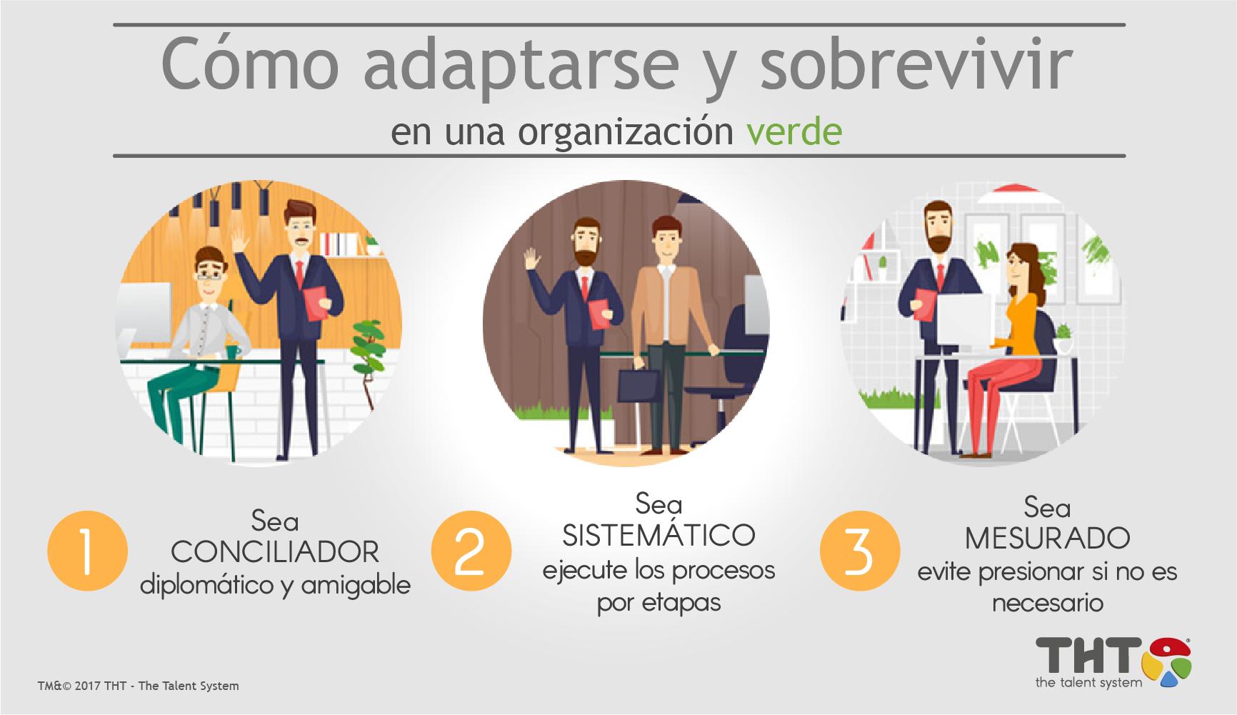 Como_adaptarse_y_sobrevivir_en_organizacion_verde_