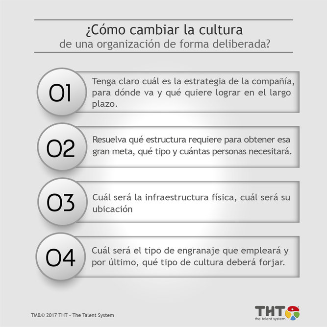 Como_intervenir_positivamente_la_cultura_corporativa_
