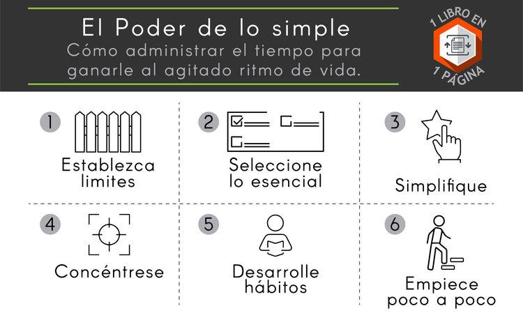 Infografía El Poder de lo Simple